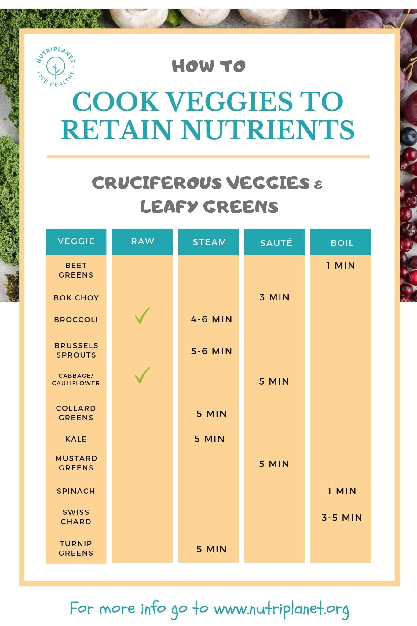 How to Cook Vegetables to Retain Nutrients